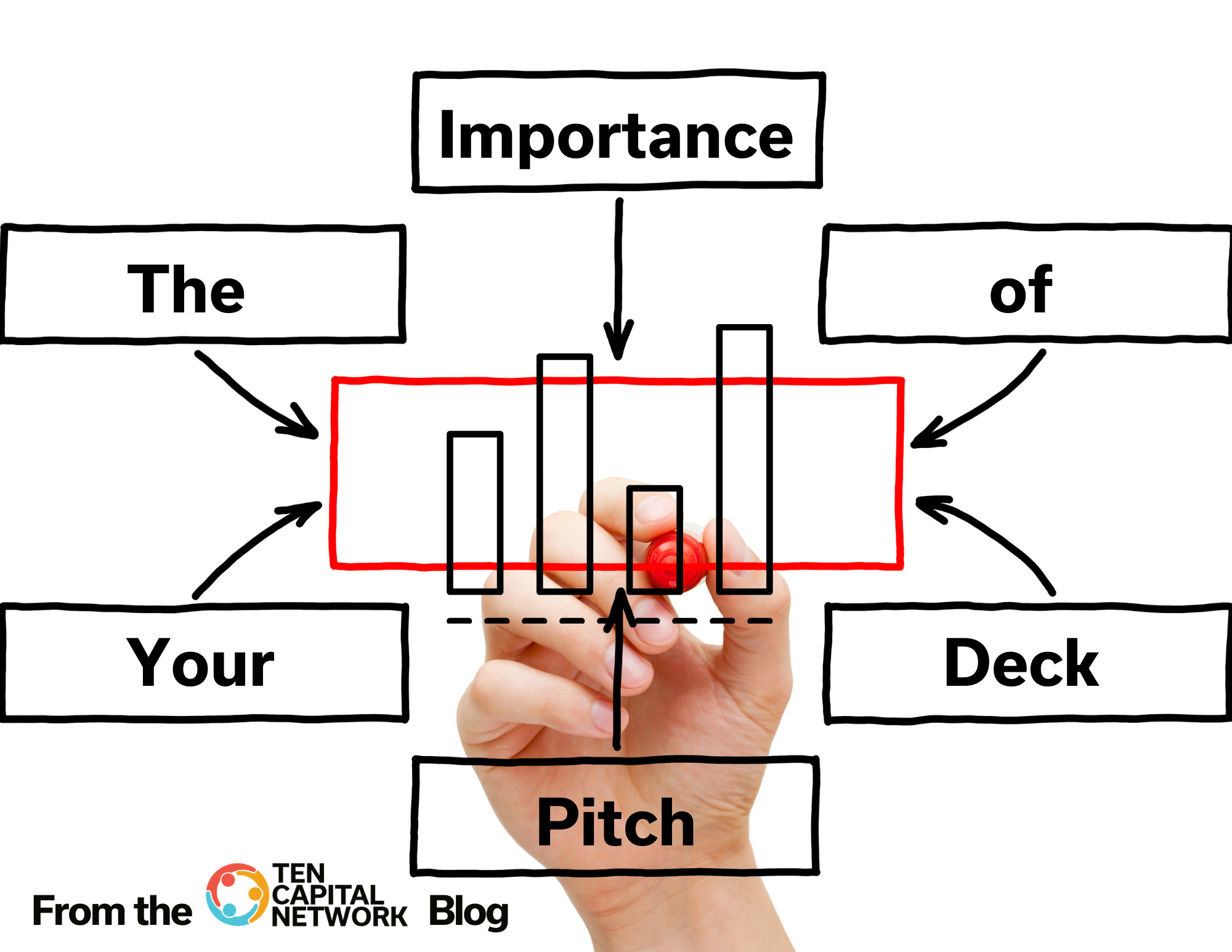 The Importance of your pitch deck