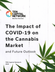 COVID Impact on Cannabis